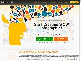 PiktoChart - Infografiken kinderleicht selbst erstellen