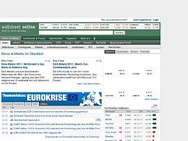 Finanzportal: Wallstreet-Online