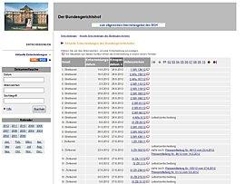 Recht: In kostenloser Datenbank des BGH die aktuellen Urteile nachlesen